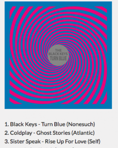 Black keys cropped